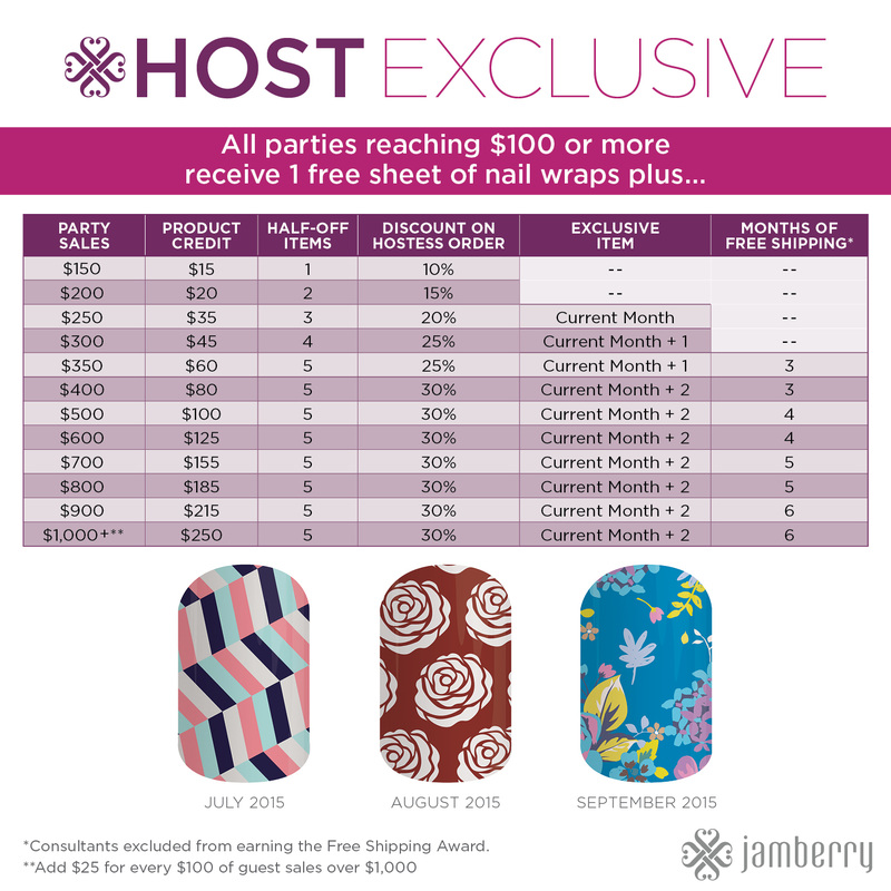 July, August, & September 2015 Host Exclusive Jamberry Nail Wraps!